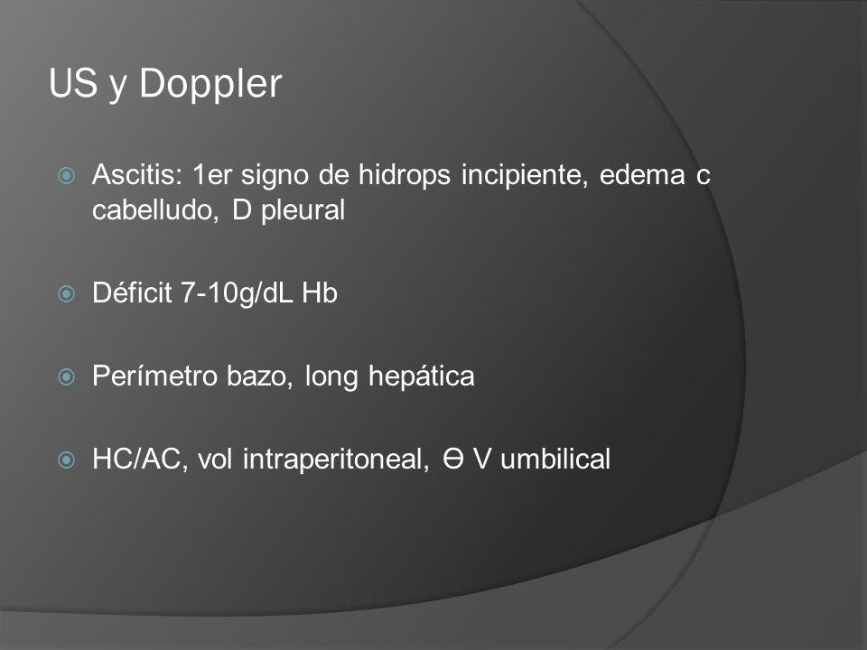 US y Doppler Ascitis: 1er signo de hidrops incipiente, edema c cabelludo, D pleural. Déficit 7-10g/dL Hb.