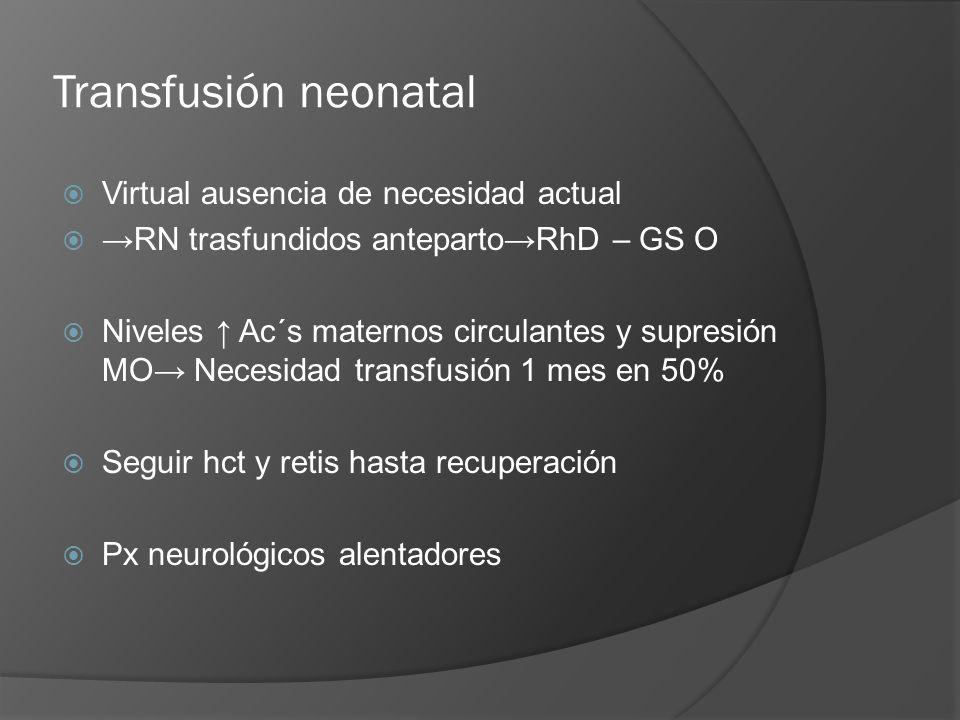 Transfusión neonatal Virtual ausencia de necesidad actual