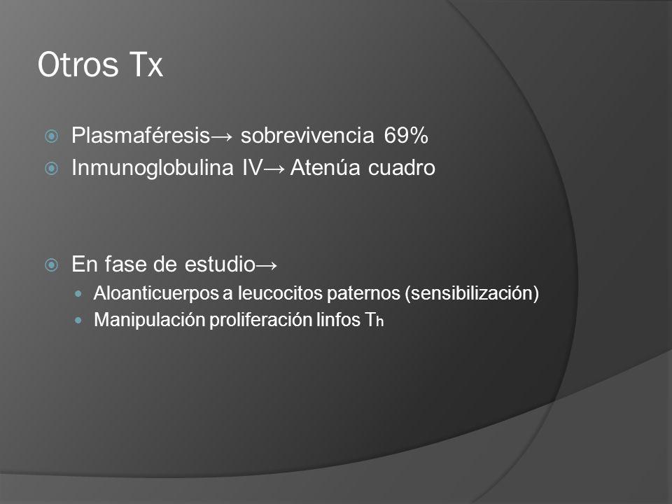 Otros Tx Plasmaféresis→ sobrevivencia 69%