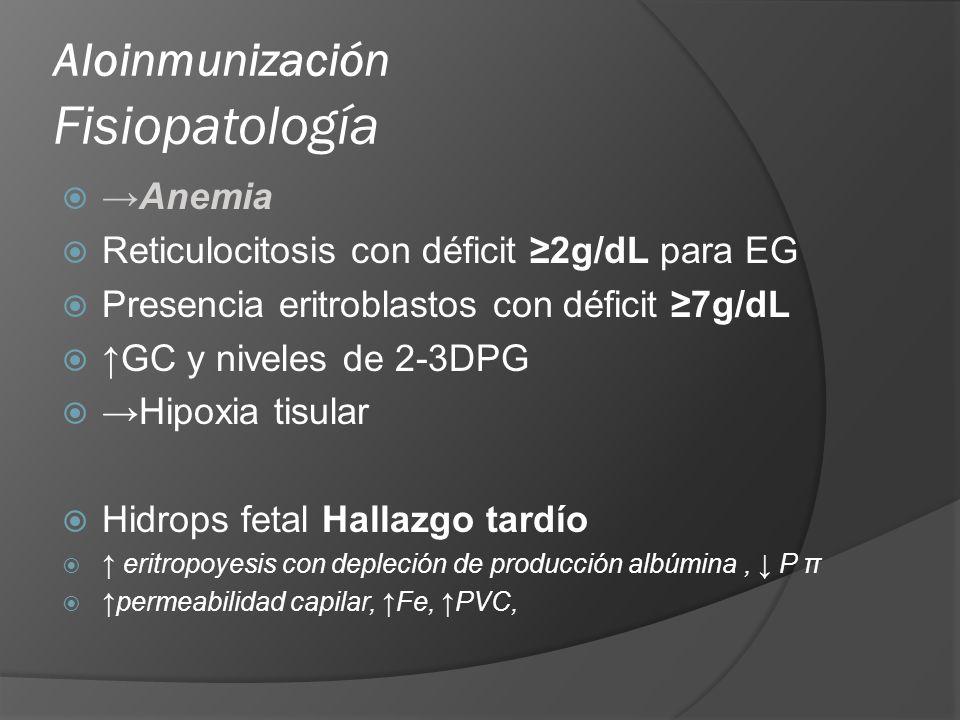 Aloinmunización Fisiopatología