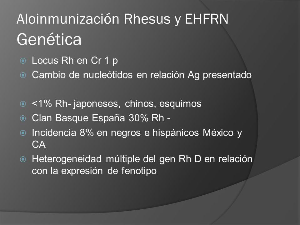 Aloinmunización Rhesus y EHFRN Genética
