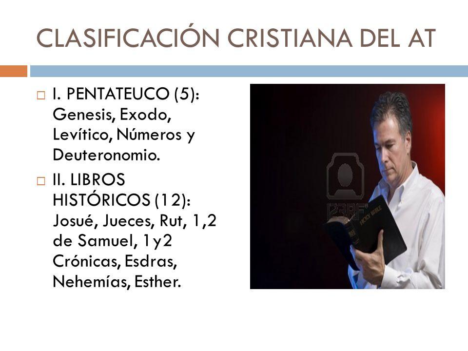 CLASIFICACIÓN CRISTIANA DEL AT