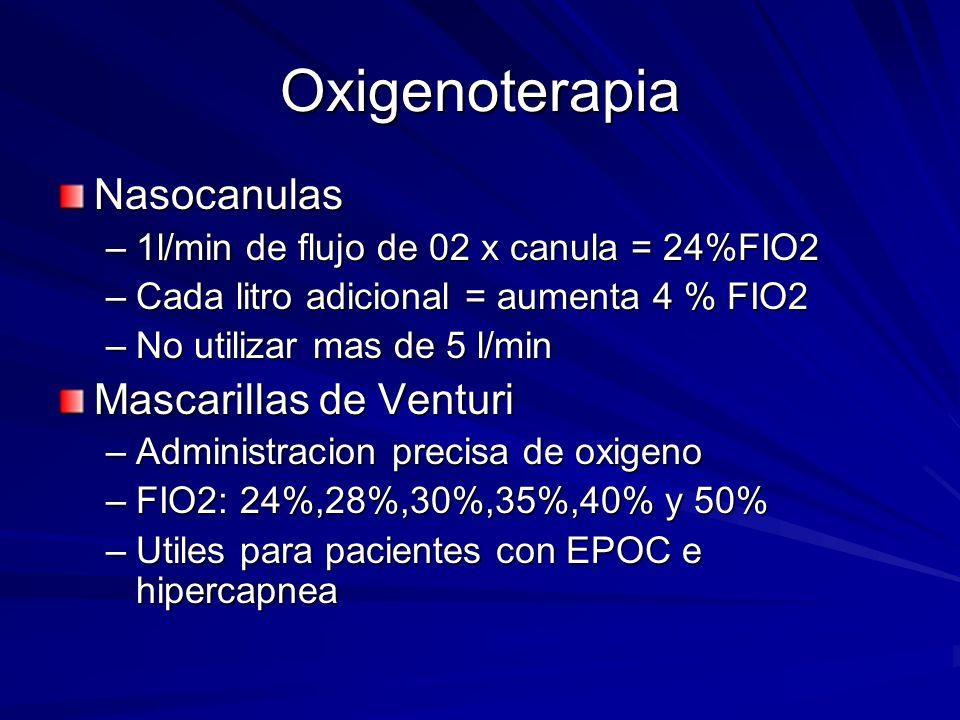 Oxigenoterapia Nasocanulas Mascarillas de Venturi