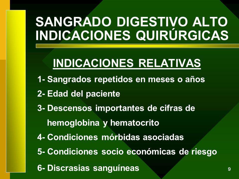 SANGRADO DIGESTIVO ALTO INDICACIONES QUIRÚRGICAS