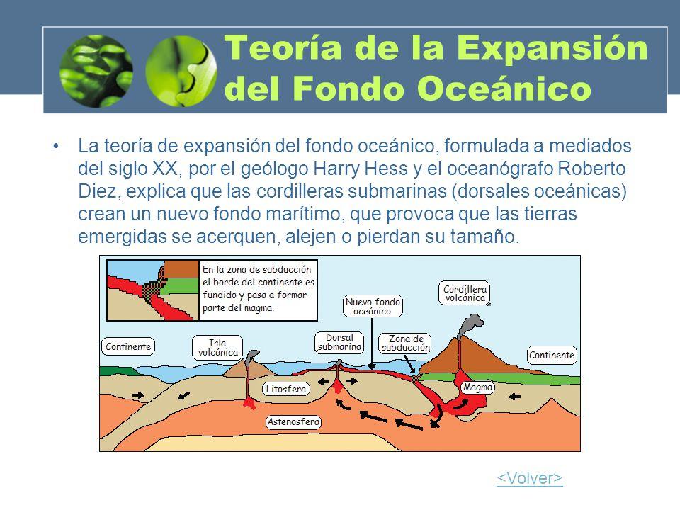 Teoría de la Expansión del Fondo Oceánico