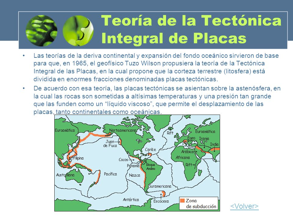 Teoría de la Tectónica Integral de Placas