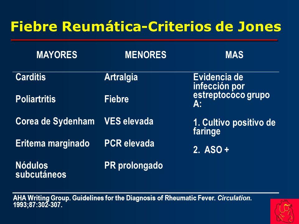 Fiebre Reumática-Criterios de Jones