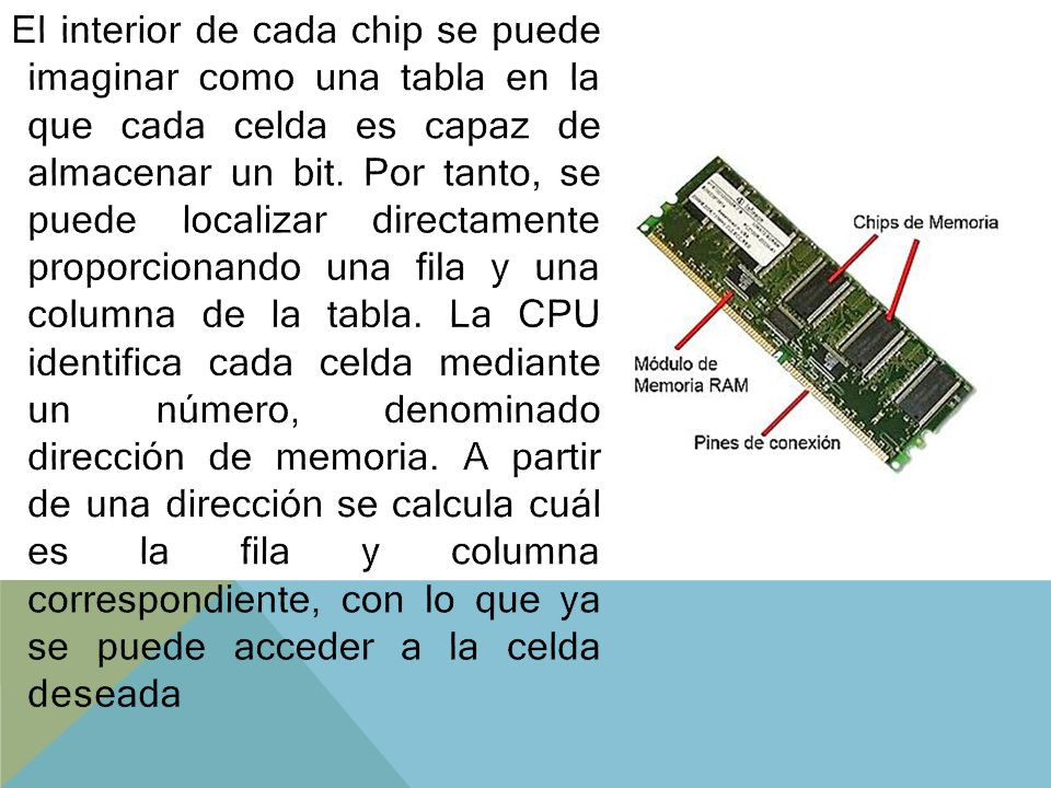 El interior de cada chip se puede imaginar como una tabla en la que cada celda es capaz de almacenar un bit.