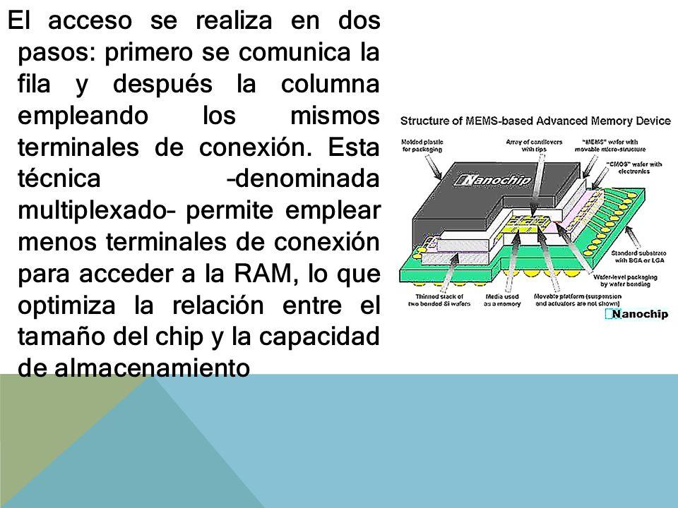 El acceso se realiza en dos pasos: primero se comunica la fila y después la columna empleando los mismos terminales de conexión.
