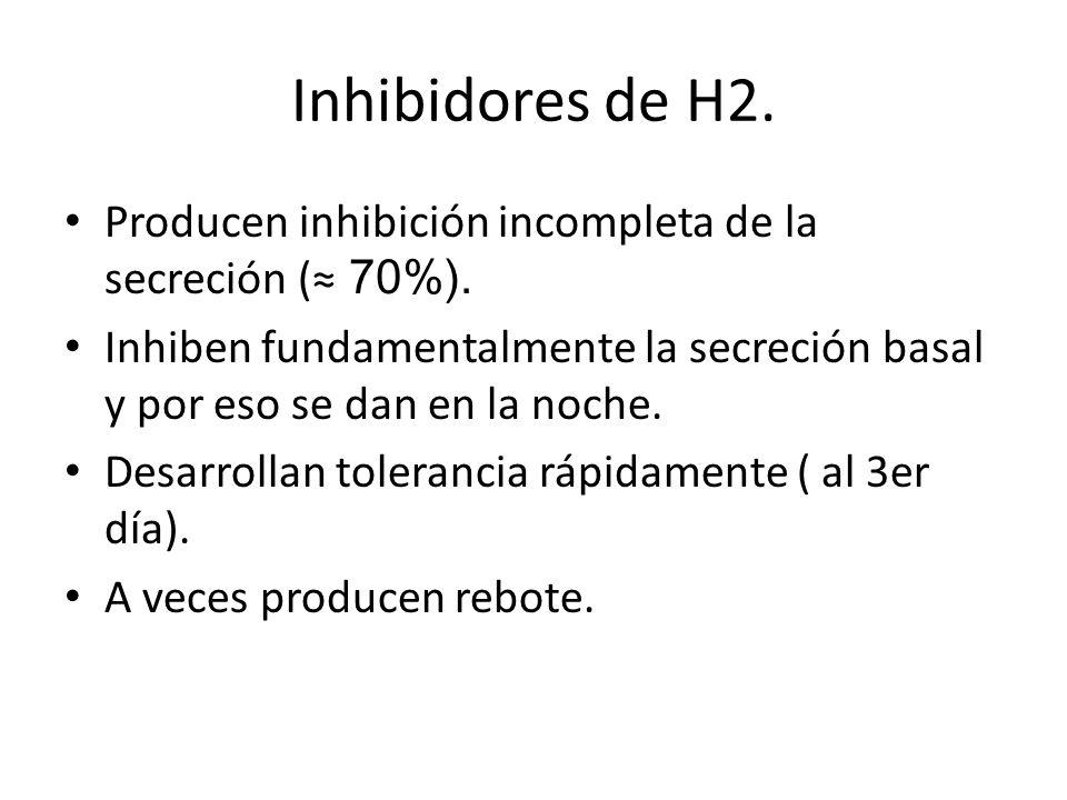 Inhibidores de H2. Producen inhibición incompleta de la secreción (≈ 70%). Inhiben fundamentalmente la secreción basal y por eso se dan en la noche.