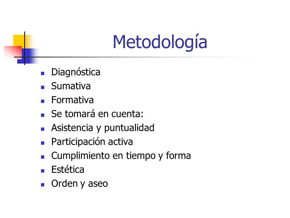 Metodología Diagnóstica Sumativa Formativa Se tomará en cuenta: