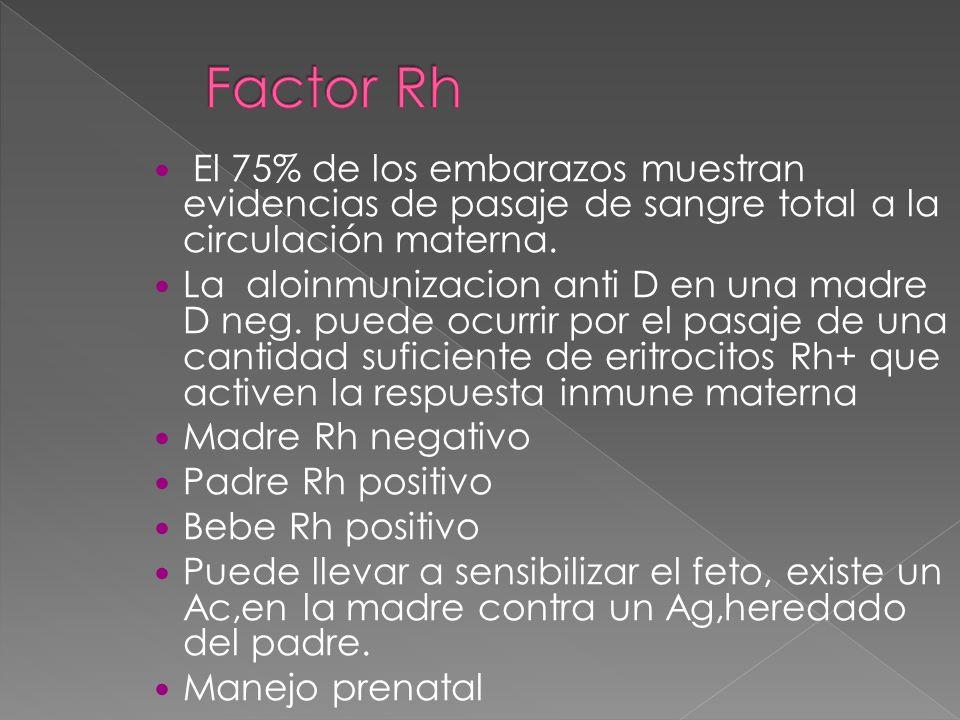 Factor Rh El 75% de los embarazos muestran evidencias de pasaje de sangre total a la circulación materna.