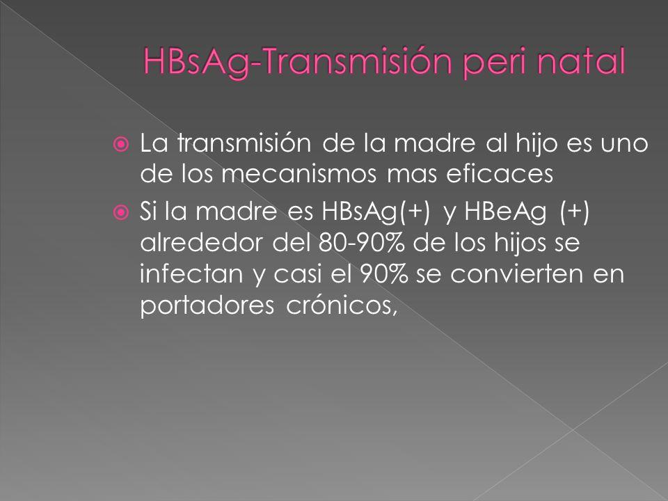 HBsAg-Transmisión peri natal