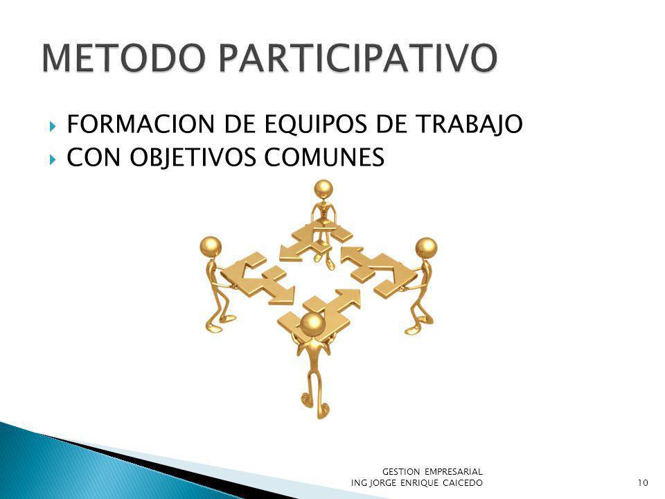 METODO PARTICIPATIVO FORMACION DE EQUIPOS DE TRABAJO