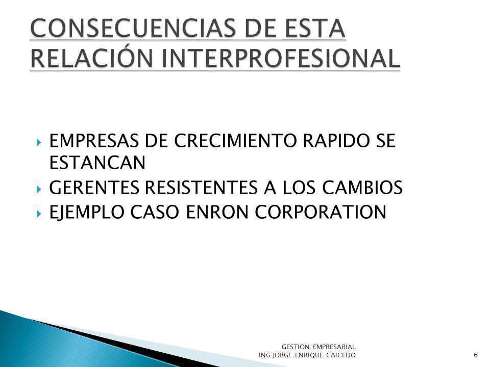 CONSECUENCIAS DE ESTA RELACIÓN INTERPROFESIONAL