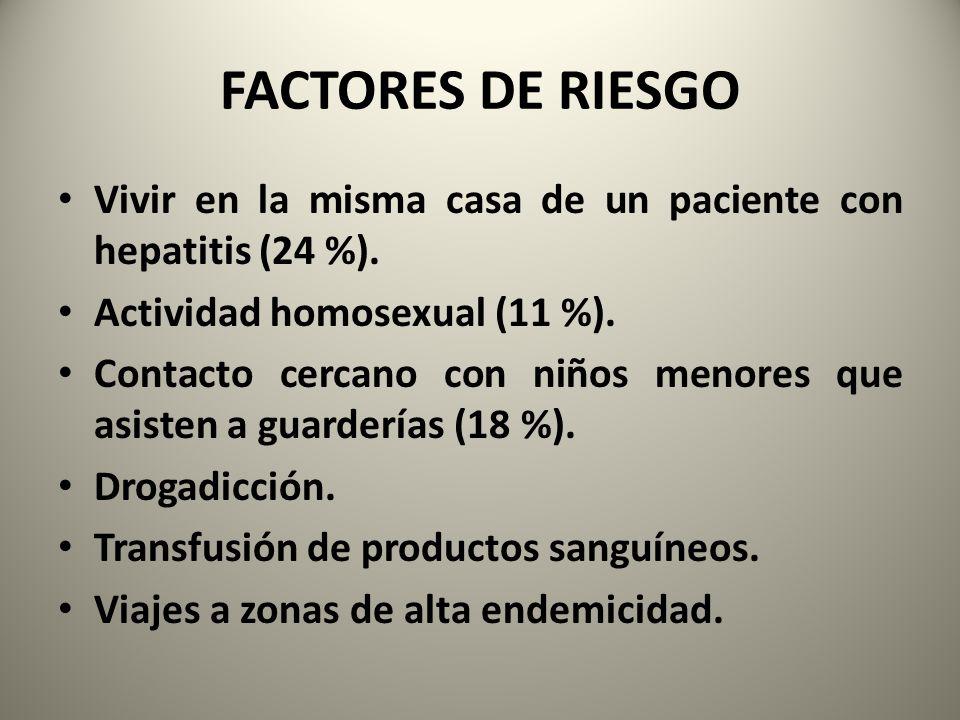FACTORES DE RIESGO Vivir en la misma casa de un paciente con hepatitis (24 %). Actividad homosexual (11 %).