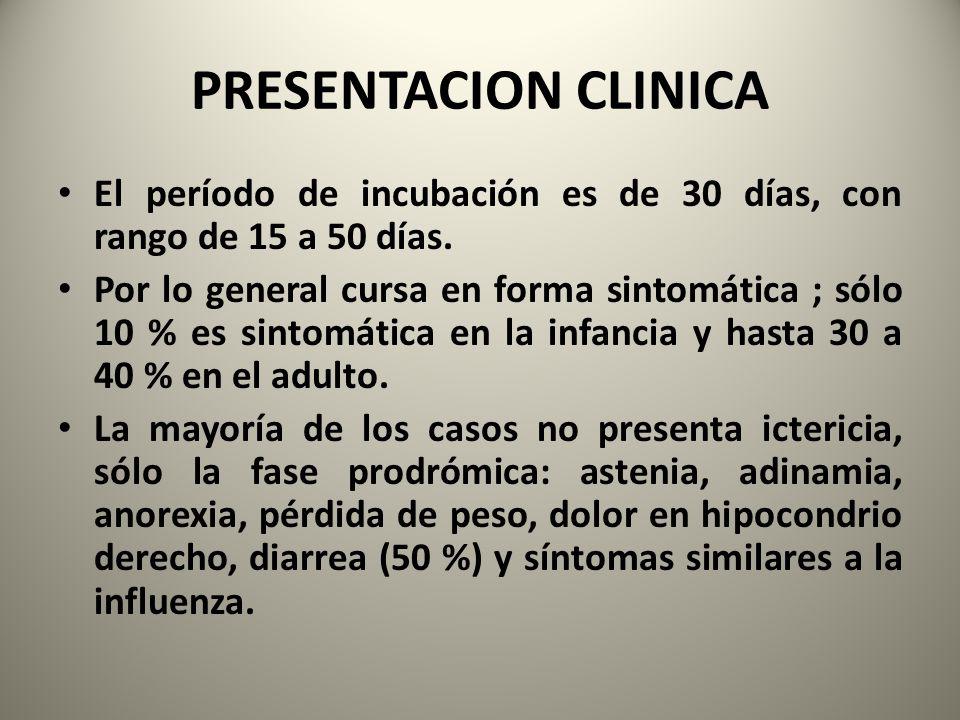 PRESENTACION CLINICA El período de incubación es de 30 días, con rango de 15 a 50 días.