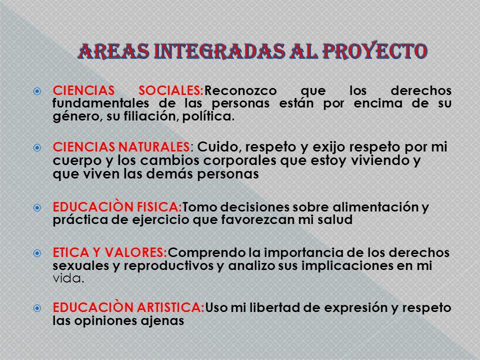 AREAS INTEGRADAS AL PROYECTO