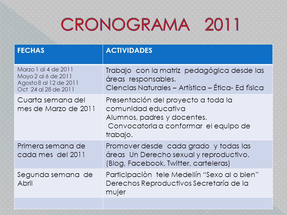 CRONOGRAMA 2011 FECHAS ACTIVIDADES