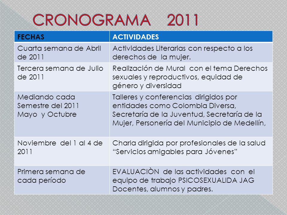 CRONOGRAMA 2011 FECHAS ACTIVIDADES Cuarta semana de Abril de 2011