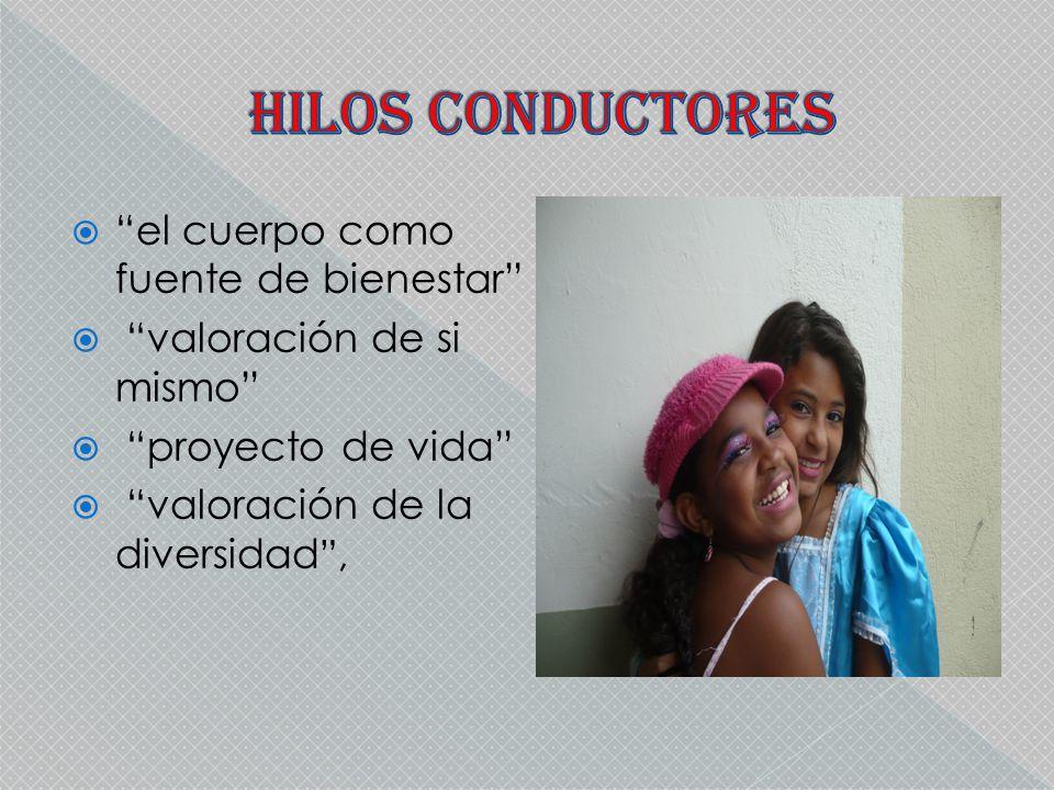 HILOS CONDUCTORES el cuerpo como fuente de bienestar