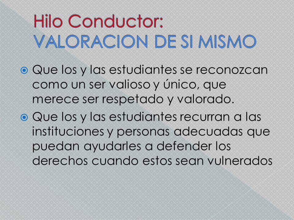 Hilo Conductor: VALORACION DE SI MISMO