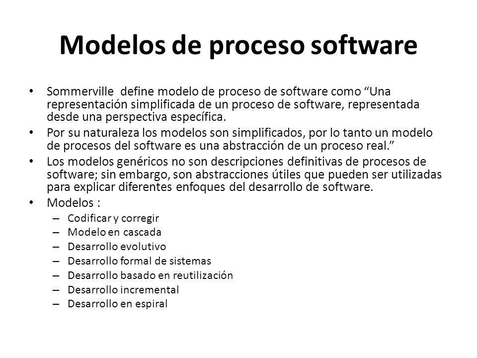 Modelos de proceso software