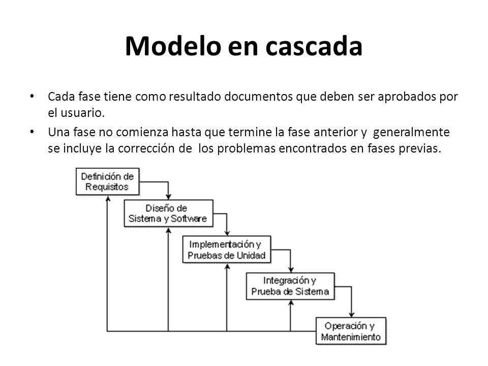 Modelo en cascada Cada fase tiene como resultado documentos que deben ser aprobados por el usuario.