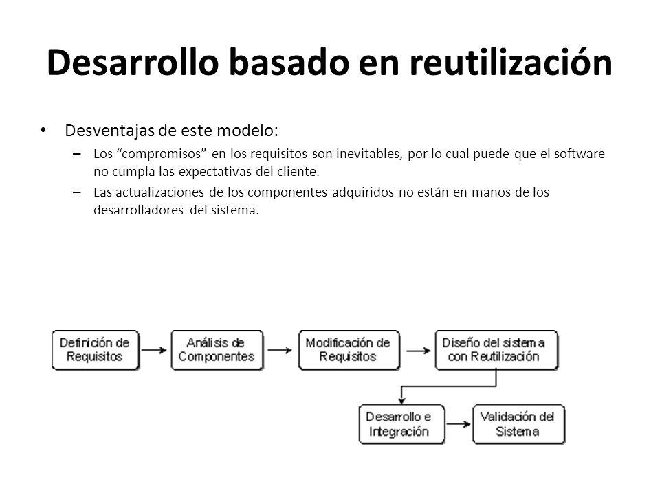 Desarrollo basado en reutilización