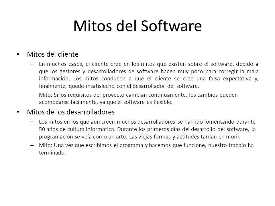 Mitos del Software Mitos del cliente Mitos de los desarrolladores
