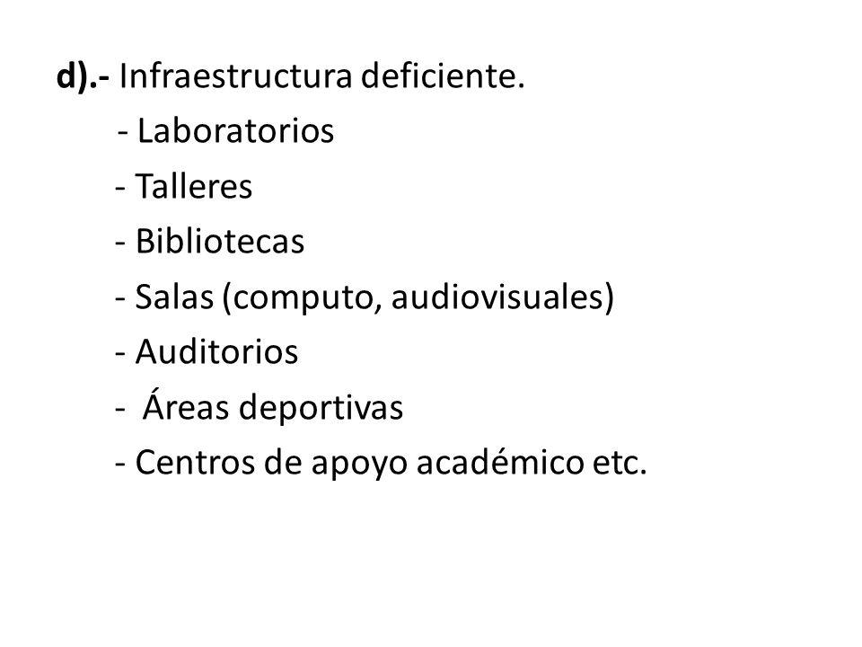 d). - Infraestructura deficiente