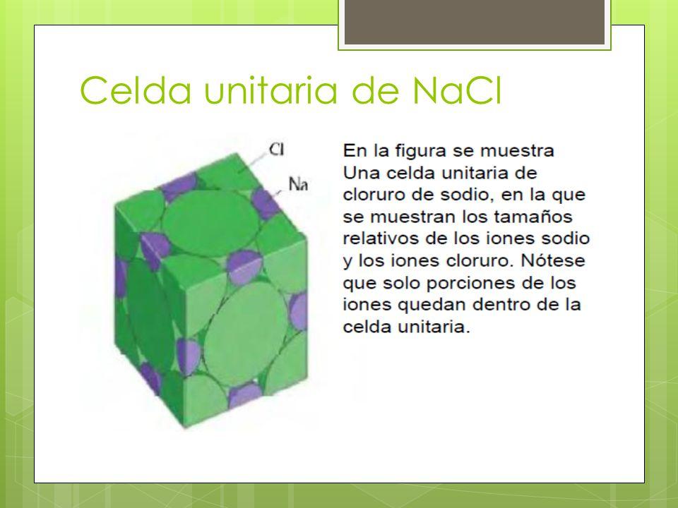 Celda unitaria de NaCl