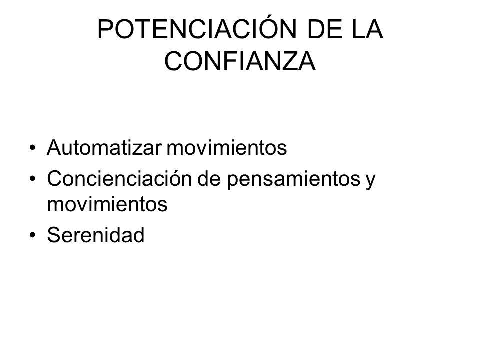 POTENCIACIÓN DE LA CONFIANZA