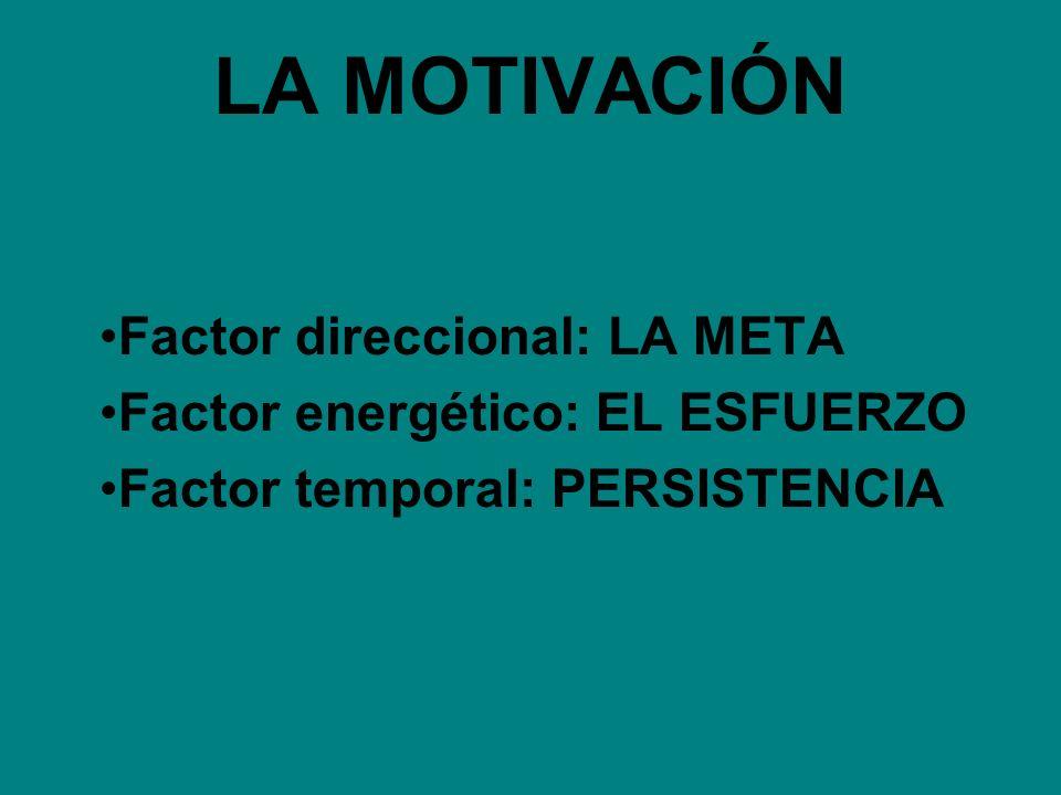 LA MOTIVACIÓN Factor direccional: LA META
