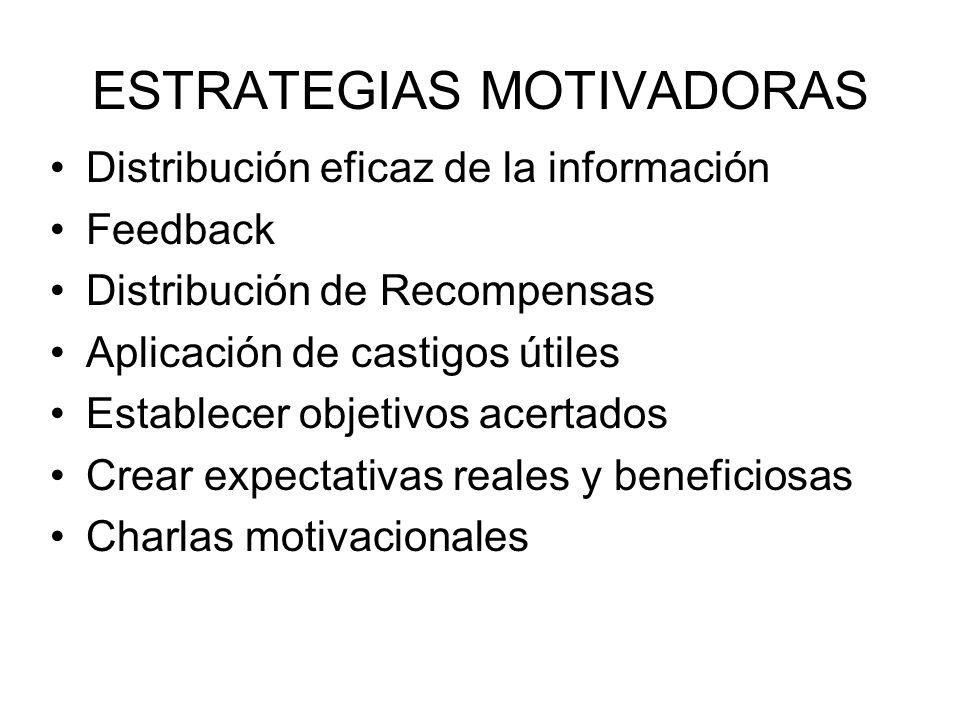 ESTRATEGIAS MOTIVADORAS