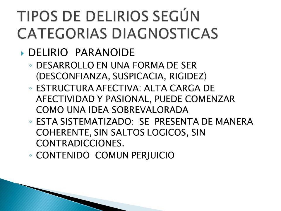 TIPOS DE DELIRIOS SEGÚN CATEGORIAS DIAGNOSTICAS