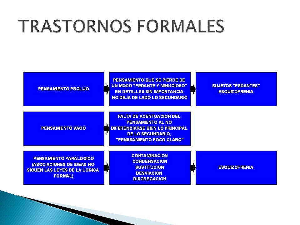 TRASTORNOS FORMALES