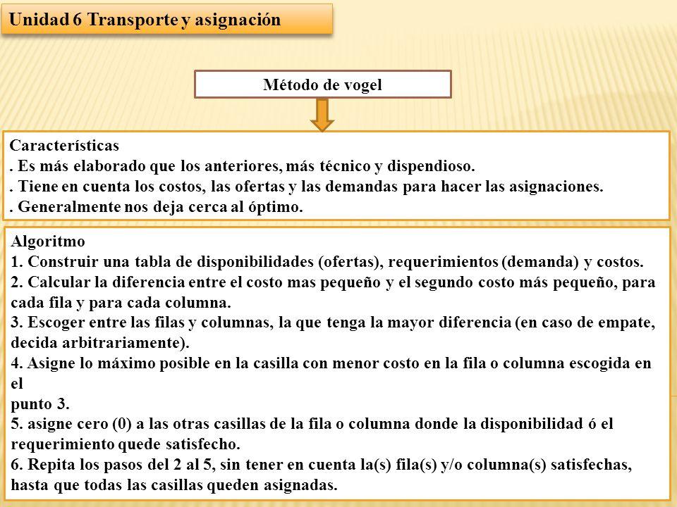 Unidad 6 Transporte y asignación