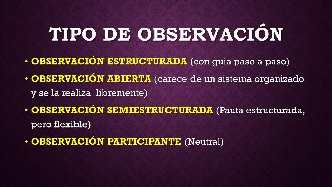 Tipo de observación OBSERVACIÓN ESTRUCTURADA (con guía paso a paso)