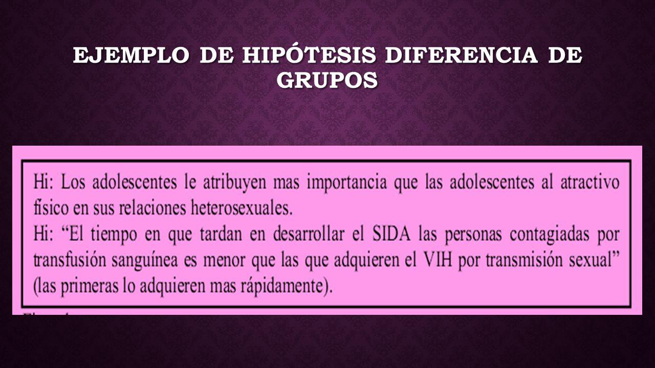EJEMPLO DE HIPÓTESIS DIFERENCIA DE GRUPOS