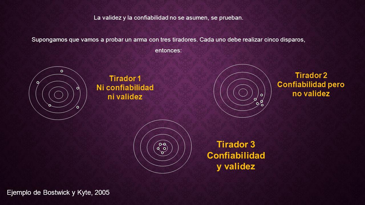 Tirador 3 Confiabilidad y validez