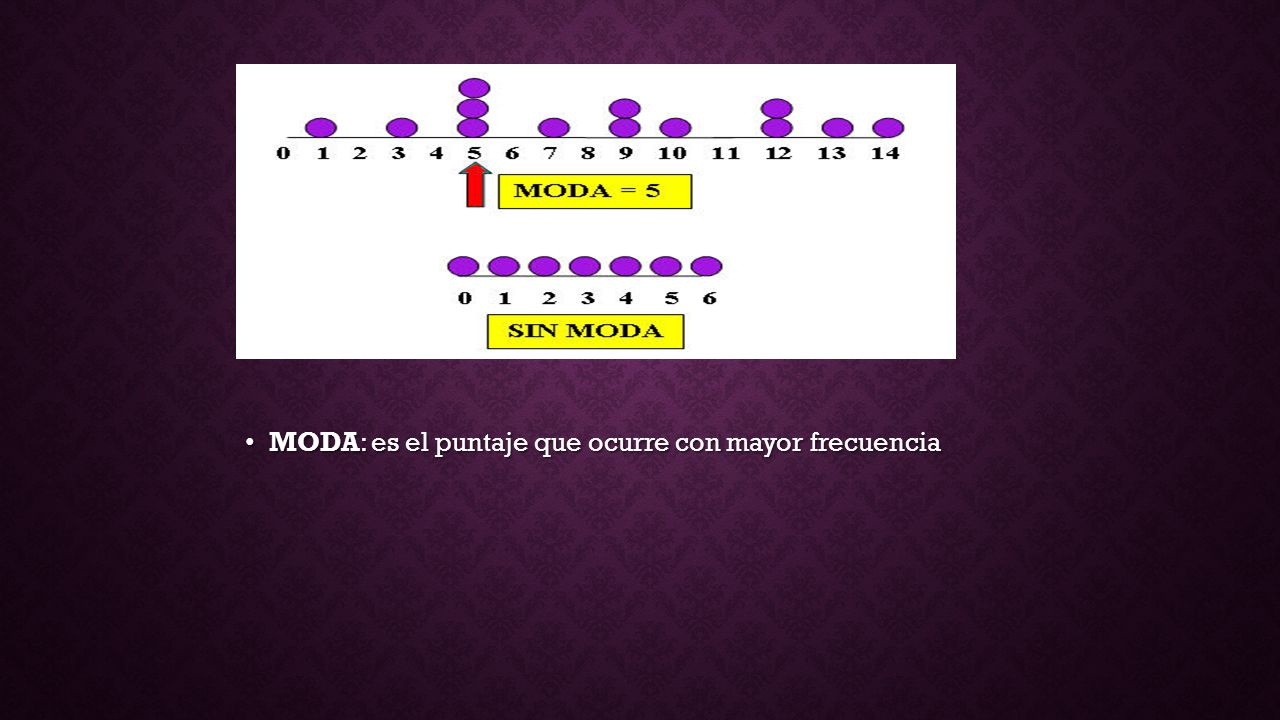 MODA: es el puntaje que ocurre con mayor frecuencia