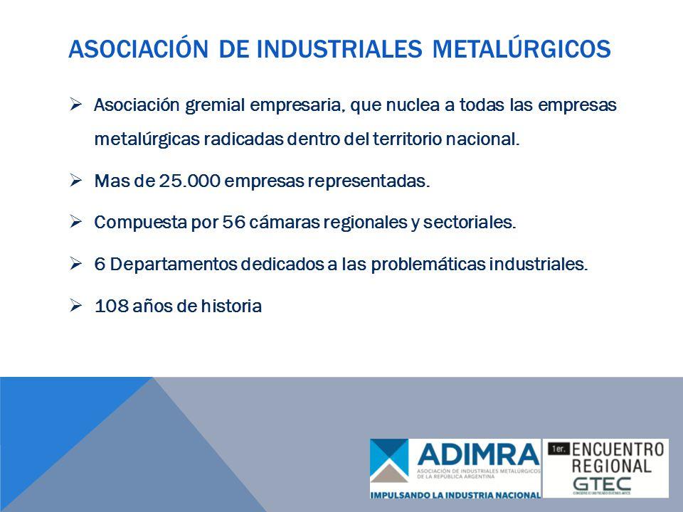 Asociación de industriales metalúrgicos