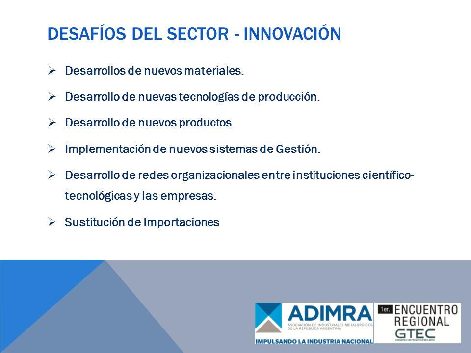 Desafíos del sector - innovación
