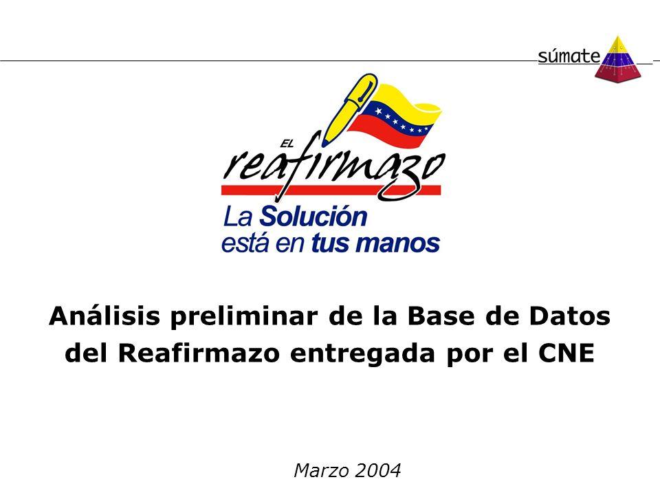 Análisis preliminar de la Base de Datos del Reafirmazo entregada por el CNE