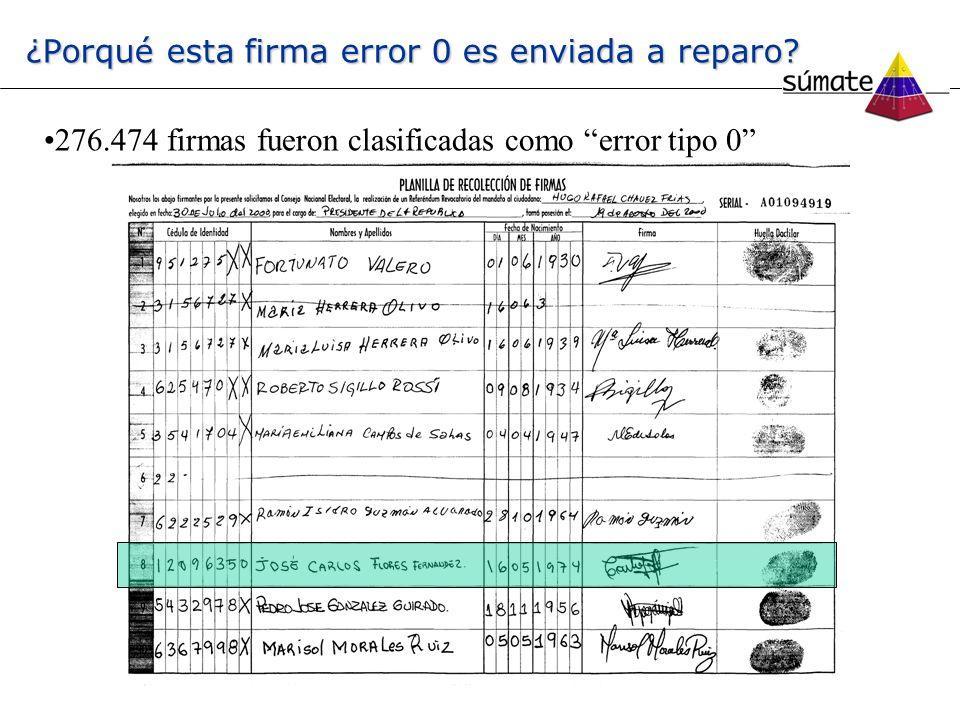 ¿Porqué esta firma error 0 es enviada a reparo