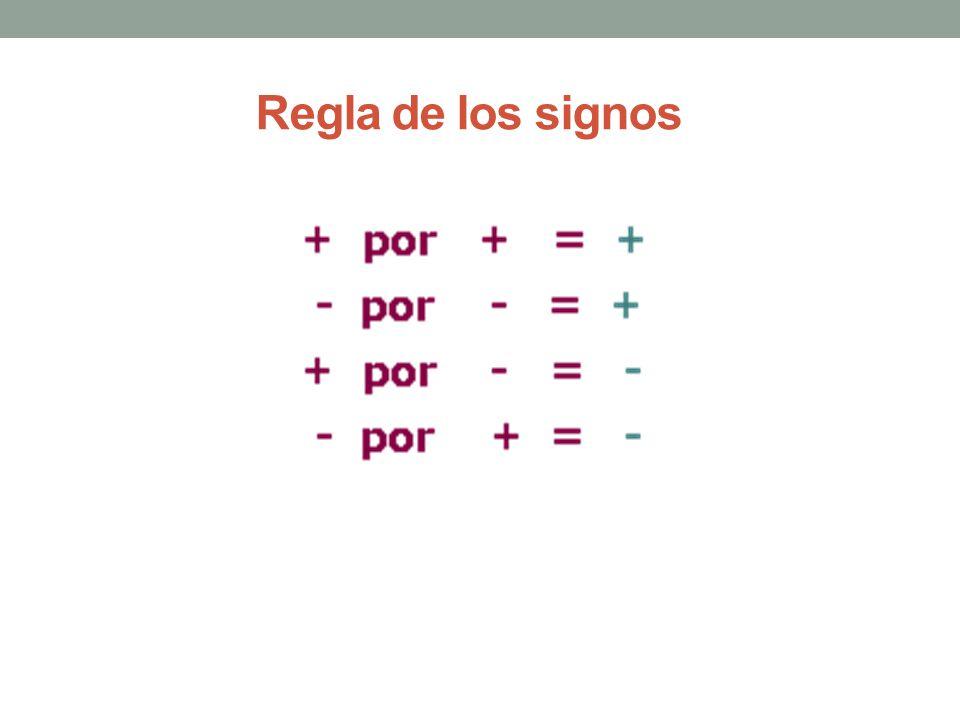 Regla de los signos