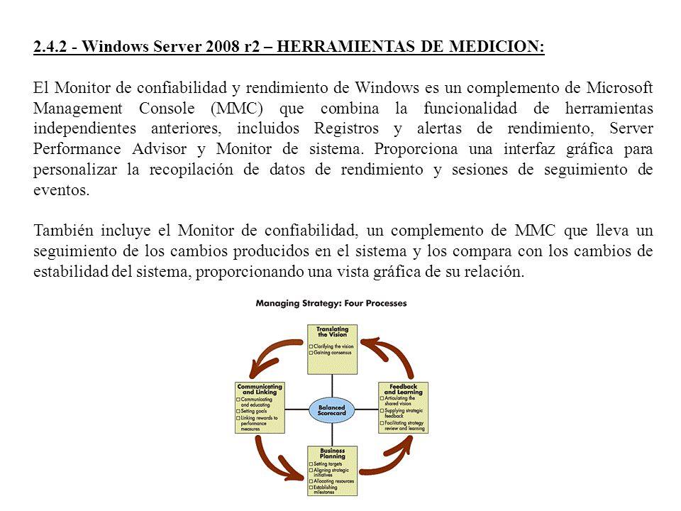 2.4.2 - Windows Server 2008 r2 – HERRAMIENTAS DE MEDICION: