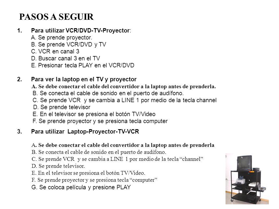 PASOS A SEGUIR 1. Para utilizar VCR/DVD-TV-Proyector: