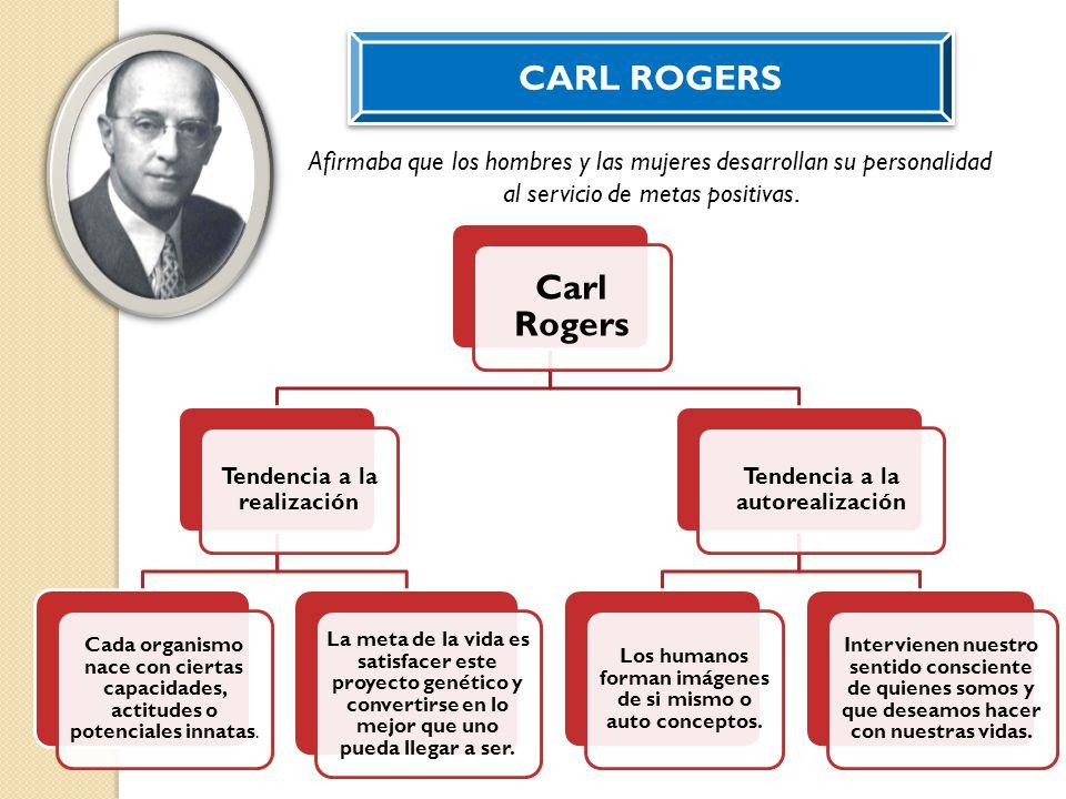 CARL ROGERS Carl Rogers